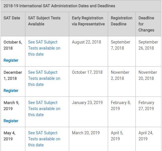 今天,CB公布了2018-19年的SAT考试安排,早作安排从容申请!-TestDaily厚朴优学