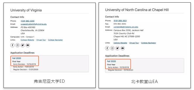 早申DDL将至,北卡教堂山(UNC)和弗吉尼亚大学(UVA)的ED文书如何破题?-TestDaily厚朴优学
