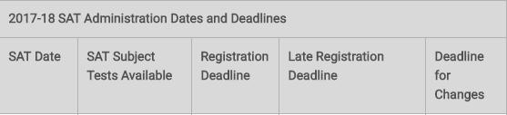 2018上半年SAT、 SAT Subject(SAT2)考试时间