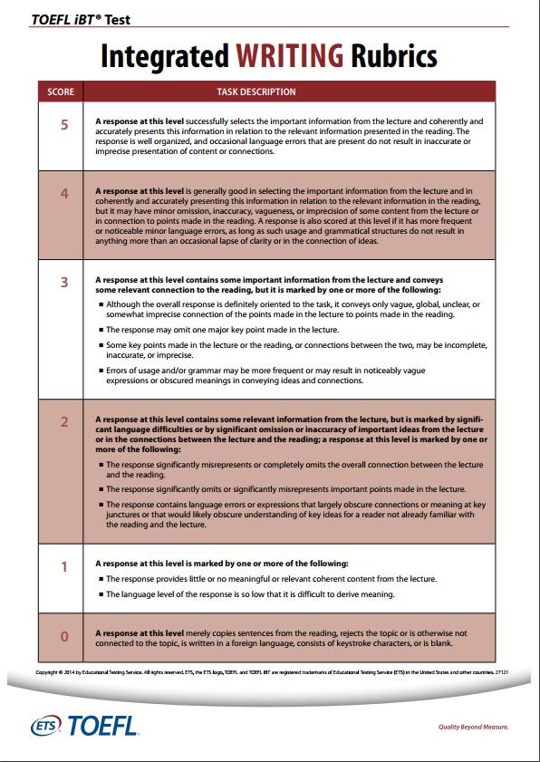 托福写作流程及评分标准