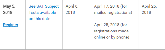 五月SAT和AP考试,如何合理安排时间(附五月SAT和AP考试安排)