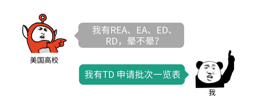 美国高校的REA、EA、ED、RD是什么意思、有什么区别?应该怎么选择申请策略?