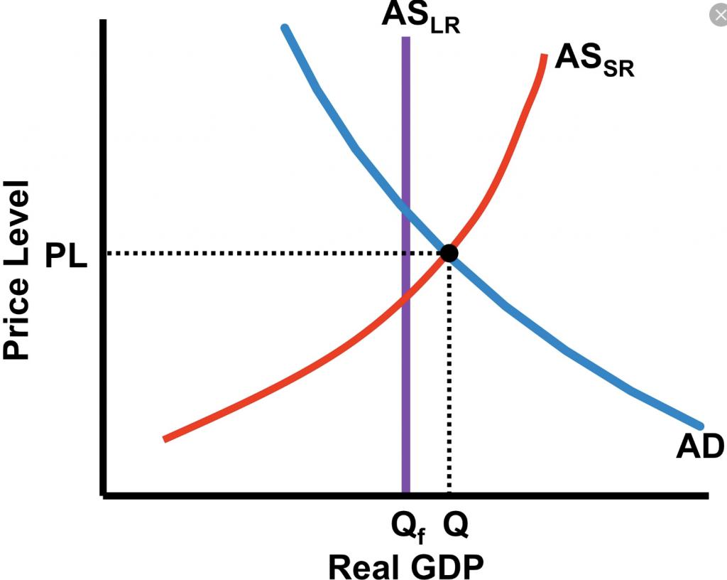1995年AP宏观经济真题下载-选择题下载