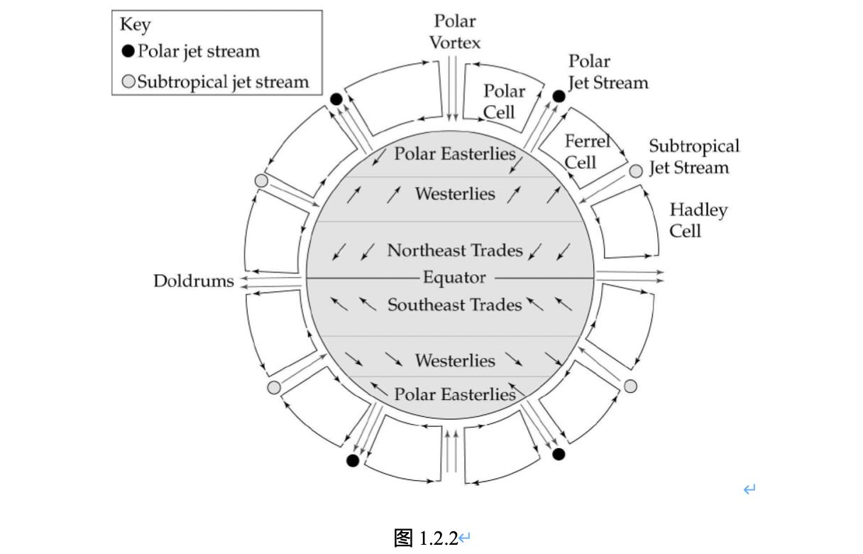 2008年AP环境科学真题下载-选择题下载