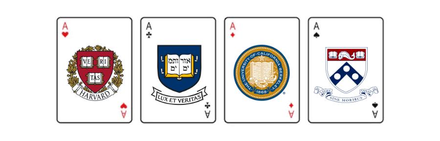 美国大学本科如何选校?排名/地理位置/花费/课程-选校指南攻略拿走不谢!