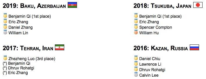 USACO比赛时间/报名方式/参赛要求/级别难度/竞赛规则都是怎样的?美国计算机奥林匹克竞赛介绍