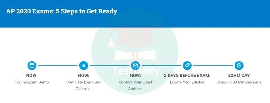 2020年AP线上考试指南:考前准备/邮件接收/考试日清单/e-ticket/答案提交|附AP考试资料
