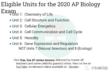 2020年AP生物学难度有变化吗?考试大纲/考试形式是怎样的?如何备考,网考应注意什么问题?