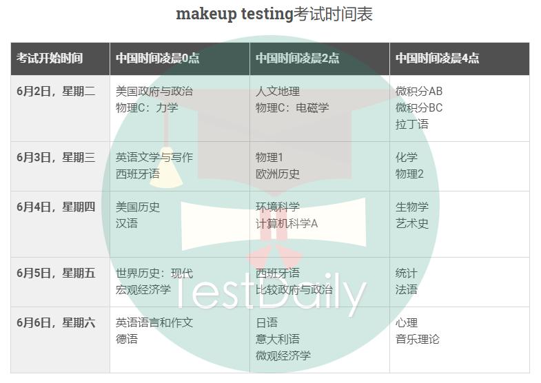 AP makeup test考试时间表