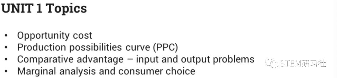 CB发布2020年AP微观经济学FRQ例题分析/考点预测/评分标准,还有冲刺5分的答题技巧