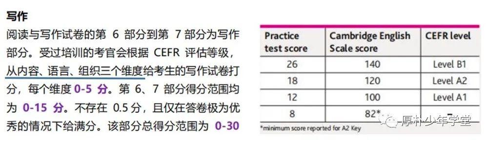 KET/PET写作评分标准是什么?如何才能写出高分作文?词汇重复问题怎么解决_KET/PET提分指导