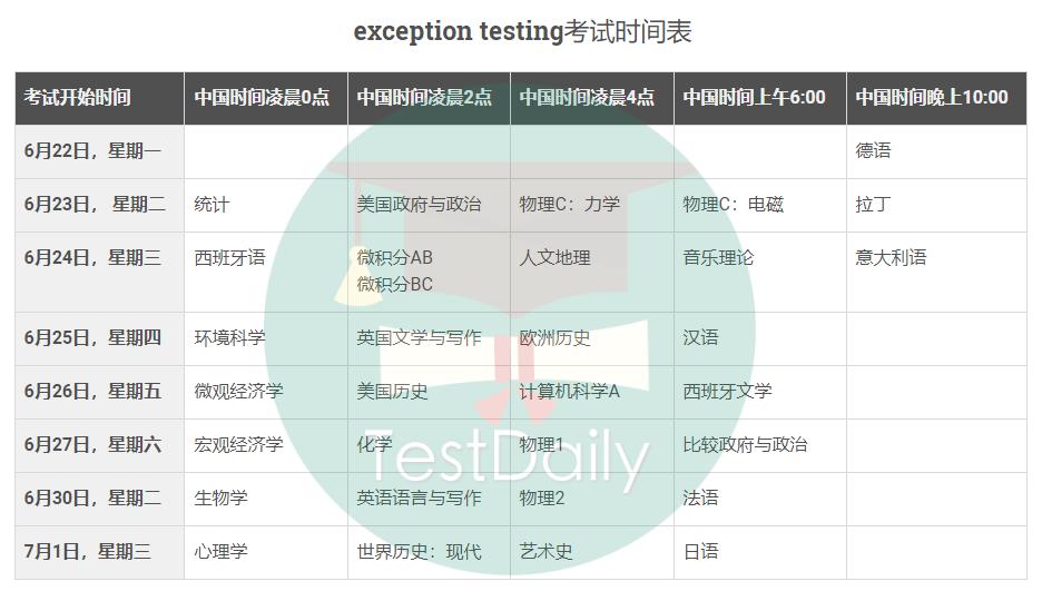 AP exception test考试时间表