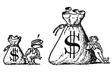 SAT2数学易错知识点:银行复利是什么?月利率与年利率如何换算?-复利/年复利/月复利知识点总结