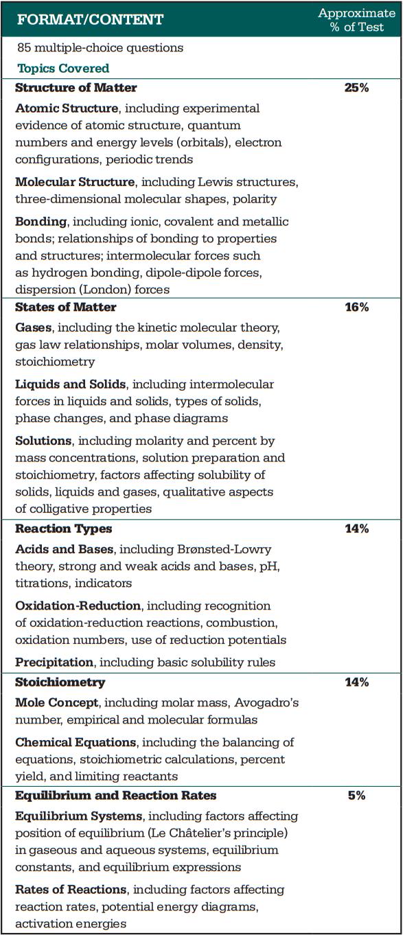 2020年SAT2化学考纲解读:考试题型/容错率/考试范围/考点汇总/备考建议/真题下载-SAT2化学考什么?