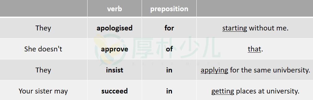 英语介词的固定搭配,动词+介词