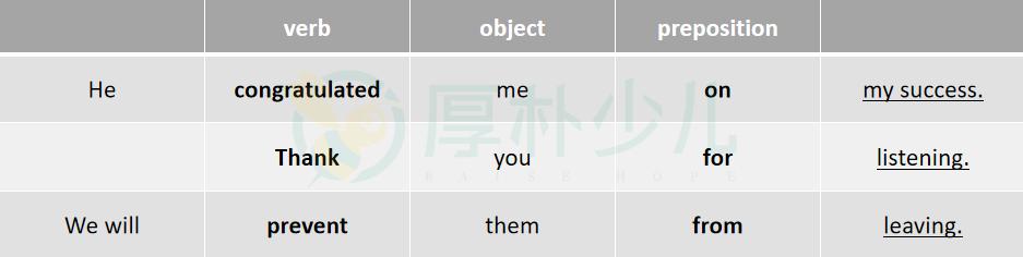 英语介词固定搭配,动词+形容词+介词