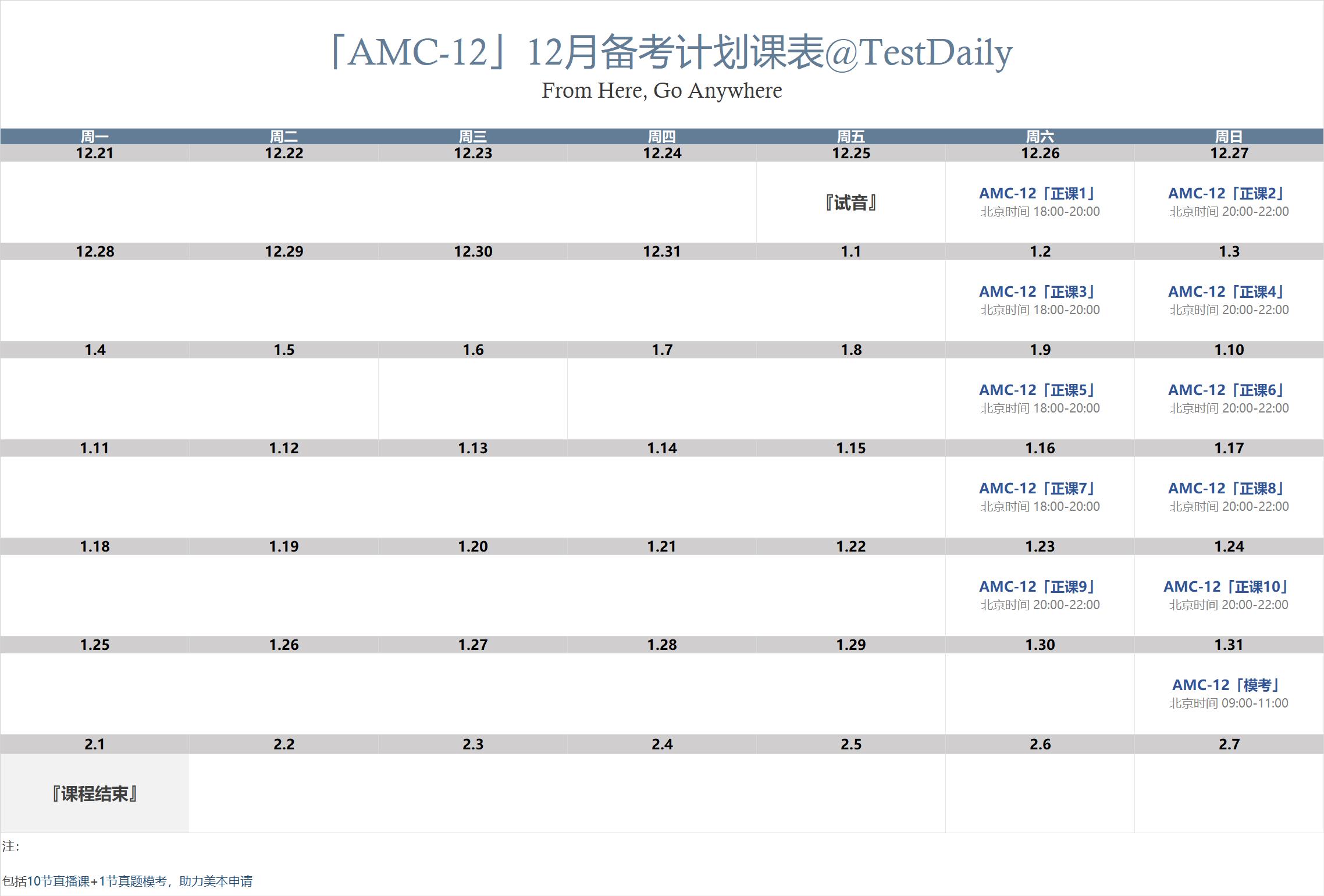 AMC美国数学竞赛,申请美国名校重要指标之一,现在了解还不晚!-AMC-12备考计划