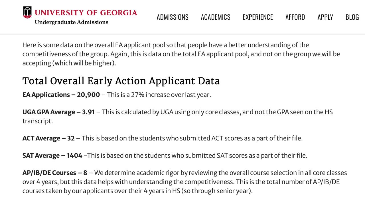 2021佐治亚大学(UGA)早申/录取数据解读:EA申请及录取人数/SAT成绩/ACT成绩/平均绩点