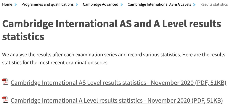 最新:A Level 11 月Nov大考AS 和 A2 Level成绩统计数据发布,主流科目A/A*率创新高!