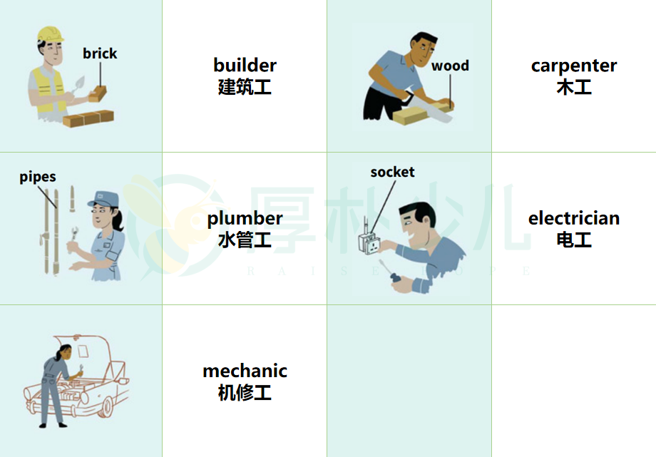 最常见职业的英语单词-KET/PET剑桥少儿英语官方初级词汇:Job 职业篇