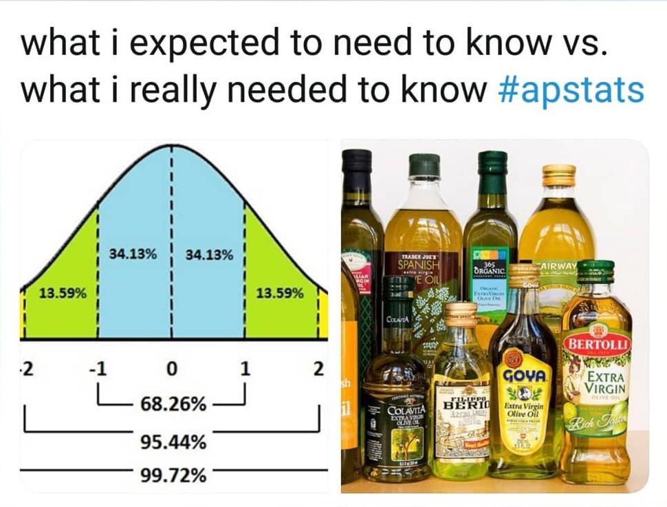 AP统计学5分率是多少?想拿5分难吗?2021年AP统计学线上考试如何应对?听直播找答案!