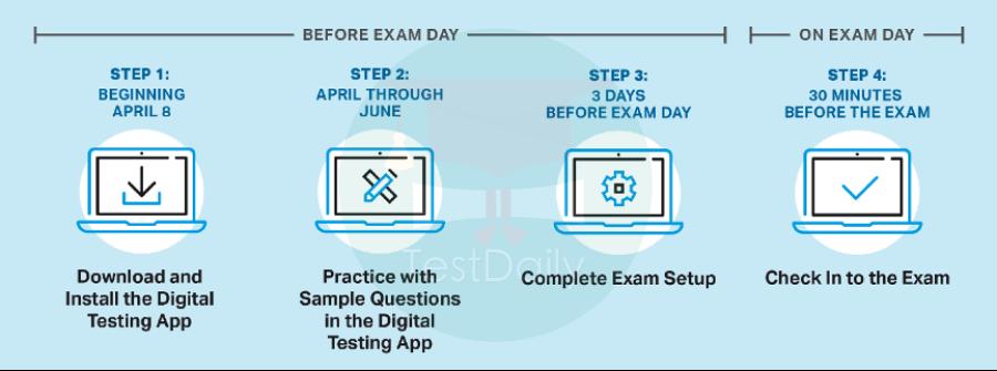 CB公布2021年AP Digital线上考试通知:线上考试APP使用注意事项/作答页面/流程介绍!