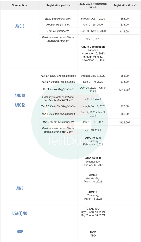 2021-2022 AMC系列考试时间表