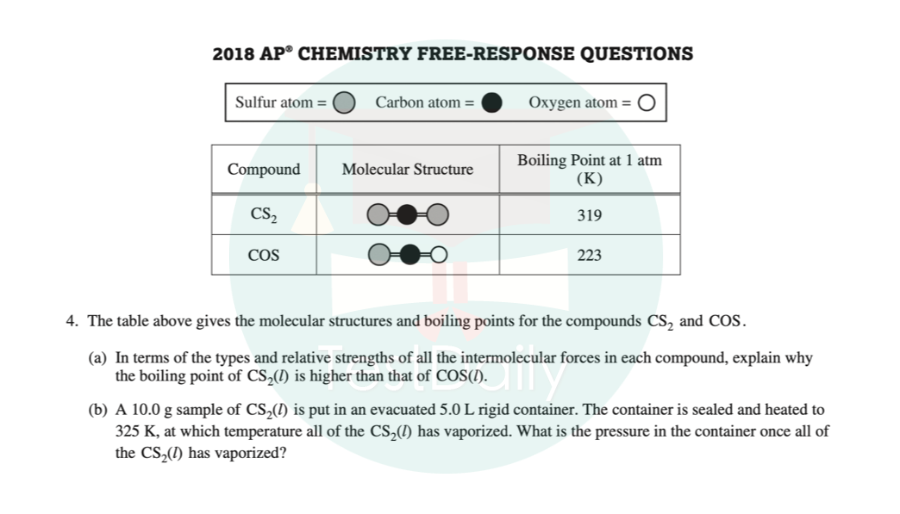 2021年CB官方AP化学研讨会:AP化学备考资料推荐/例题分享/5分答题技巧/考前建议
