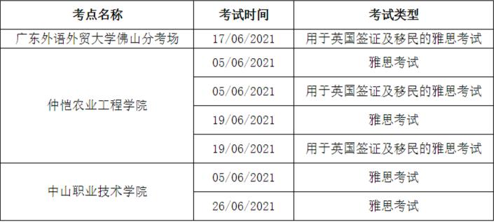 最新!因疫情形势严峻,广东及辽宁部分地区雅思考试取消或变更考场!