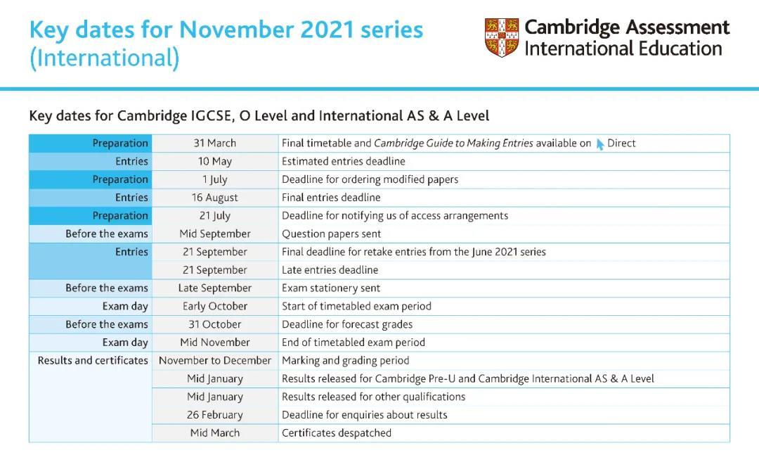 CAIE考试局公布 AS/ALevel 2021年秋季考试时间|附各科目考试时间表