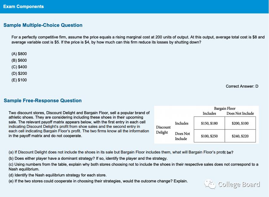 AP微观经济学官方介绍|课程内容、考试大纲、考试形式及官方样题