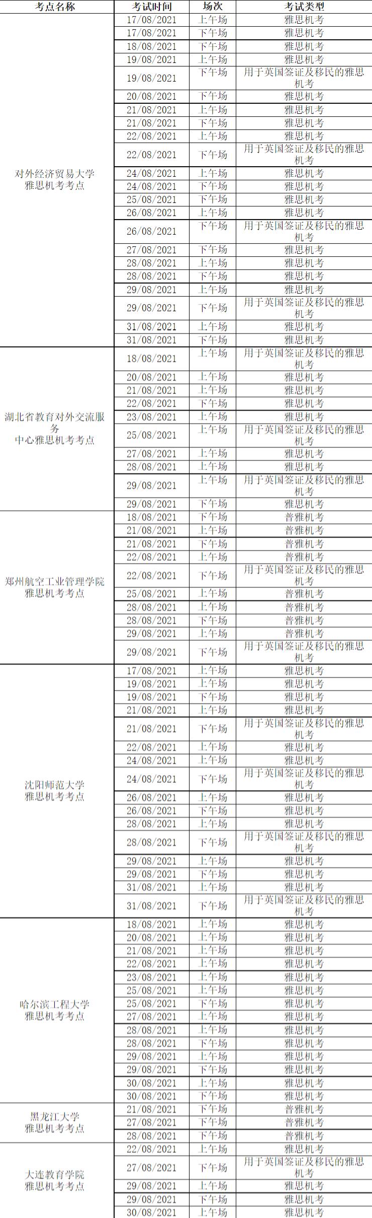 最新!2021年8月下旬及9月部分雅思考试取消!附8月21日雅思口语考试安排