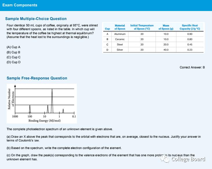AP化学课程及考试内容介绍|AP化学课程设置/考试形式/考试样题