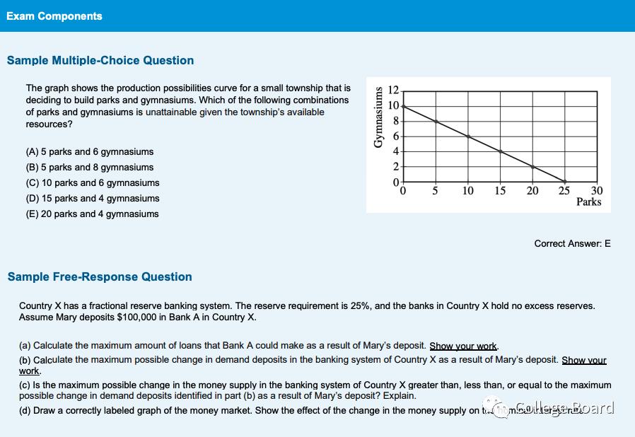 AP宏观经济学官方介绍|宏观经济学课程内容/考试形式/考试大纲/官方样题概述