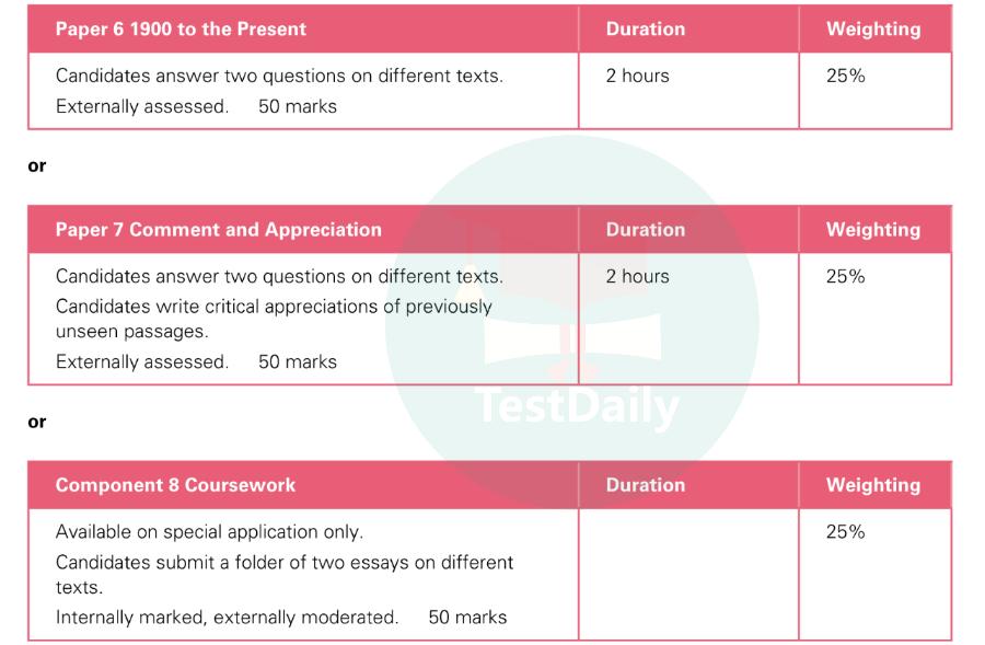 A Level英语文学考试大纲及题型变化有哪些?如何备考拿A*?