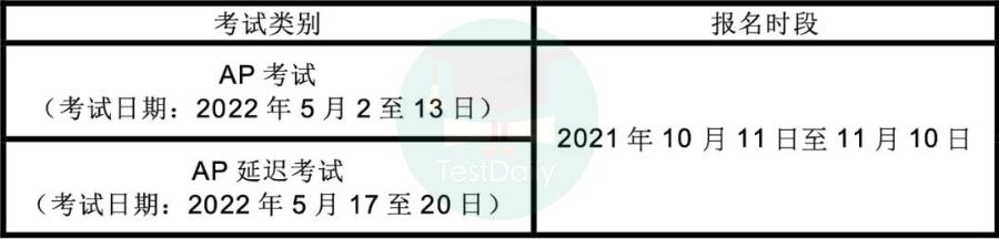 最新!2022年AP香港报名10月11日正式开放!考试报名流程及注意事项都在这!